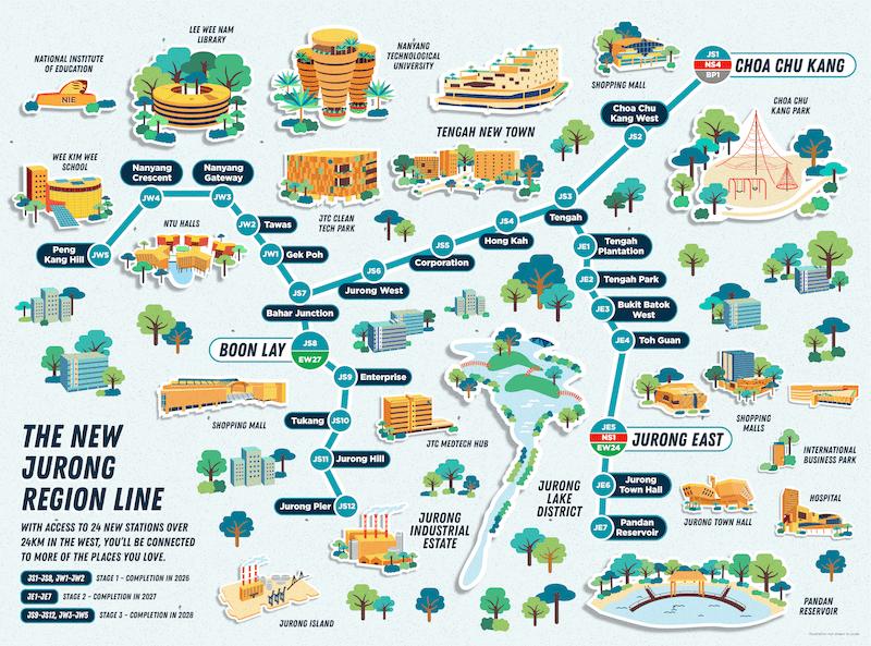 Jurong Region Line Infographic