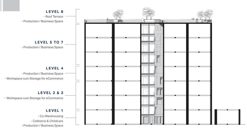 202-kallang-bahru-sectional-overview