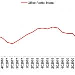 Office Market Outlook for Q1 2021