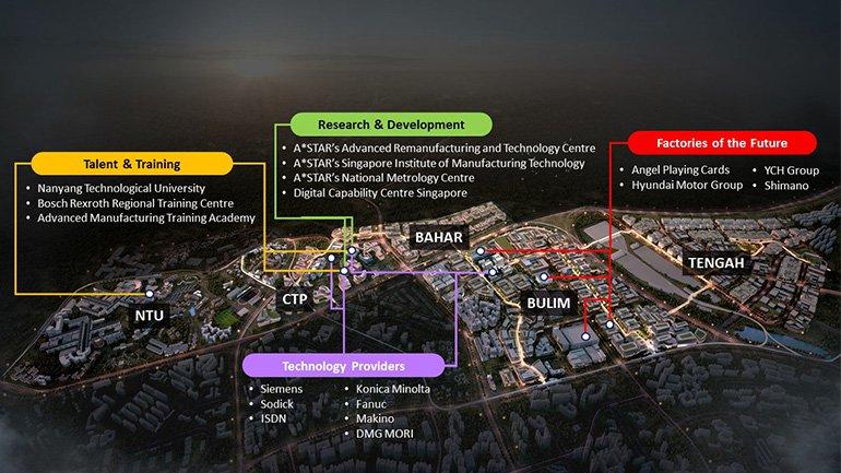770×433-jid_ecosystem_map