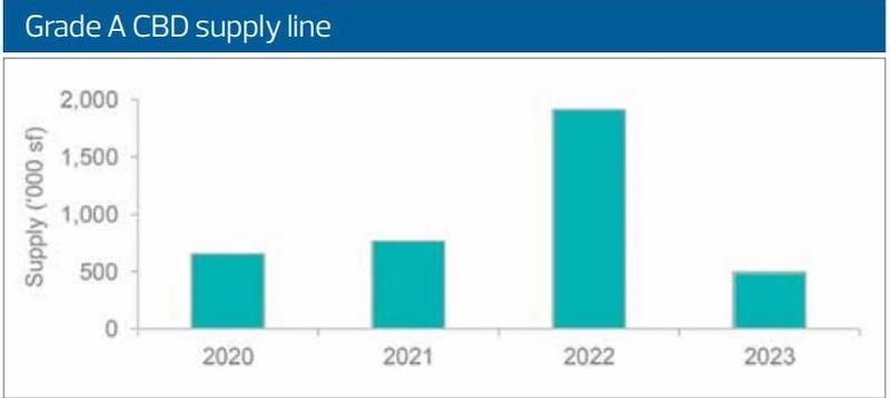 grade-a-cbd-supply-2020