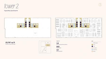 Typical Office Floorplan & Testfit